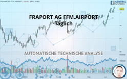 FRAPORT AG FFM.AIRPORT - Journalier