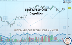 SBM OFFSHORE - Journalier