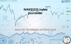 NIKKEI225 Index - Journalier