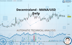 Decentraland - MANA/USD - Diário