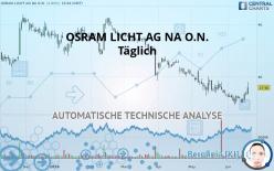 OSRAM LICHT AG NA O.N. - Diário
