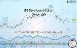 BE SEMICONDUCTOR - Dagelijks