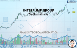 INTERPUMP GROUP - Settimanale