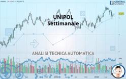 UNIPOL - Settimanale