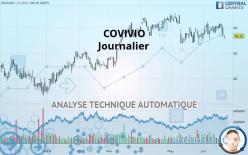 COVIVIO - Journalier