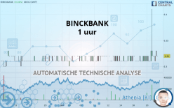 BINCKBANK - 1 uur