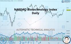 NASDAQ BIOTECHNOLOGY INDEX - Daily