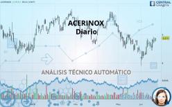 ACERINOX - Diario