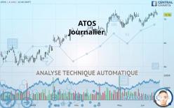 ATOS - Journalier