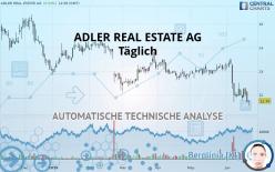 ADLER REAL ESTATE AG - Täglich