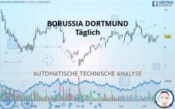 BORUSSIA DORTMUND - Täglich
