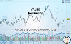 VALEO - Journalier