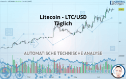 LITECOIN - LTC/USD - Täglich