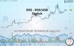 EOS - EOS/USD - Journalier