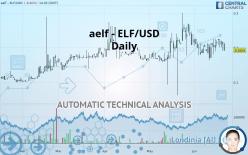 aelf - ELF/USD - Journalier
