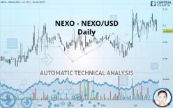 NEXO - NEXO/USD - Journalier