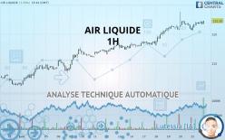 AIR LIQUIDE - 1H