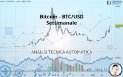 BITCOIN - BTC/USD - Veckovis