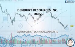 DENBURY RESOURCES INC. - Daily