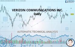 VERIZON COMMUNICATIONS INC. - Daily