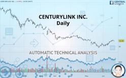 CENTURYLINK INC. - Daily