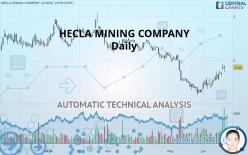 HECLA MINING COMPANY - Daily