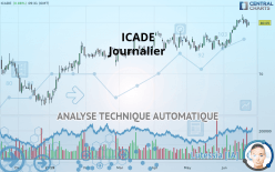 ICADE - Journalier