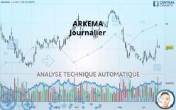 ARKEMA - Journalier
