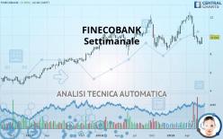 FINECOBANK - Settimanale