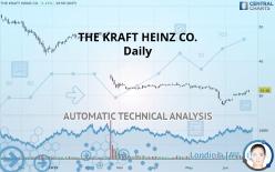 THE KRAFT HEINZ CO. - Daily