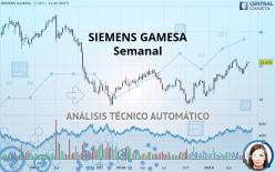 SIEMENS GAMESA - Weekly