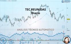 TEC.REUNIDAS - Daily