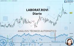 LABORAT.ROVI - Daily