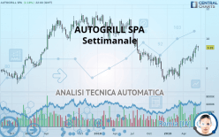 AUTOGRILL SPA - Weekly