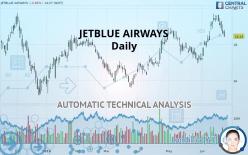 JETBLUE AIRWAYS - Daily