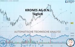 KRONES AG O.N. - Täglich