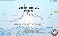BITCOIN - BTC/USD - Semanal