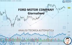 FORD MOTOR COMPANY - Giornaliero