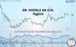 DR. HOENLE AG O.N. - Täglich