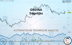 ORDINA - Dagelijks