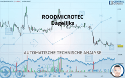 ROODMICROTEC - Dagelijks