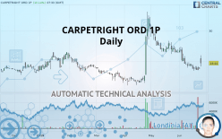 CARPETRIGHT ORD 1P - Daily