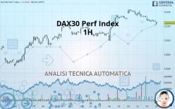 DAX30 PERF INDEX - 1H