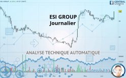 ESI GROUP - Journalier