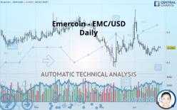 EMERCOIN - EMC/USD - Daily