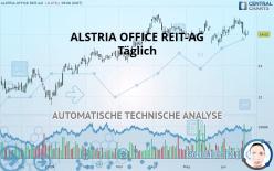 ALSTRIA OFFICE REIT-AG - Täglich