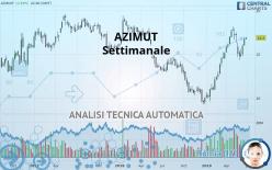 AZIMUT - Settimanale