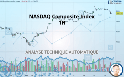 NASDAQ Composite Index - 1 Std.