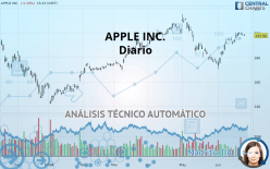 APPLE INC. - Diario