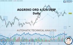 AGGREKO ORD 4 329/395P - Daily